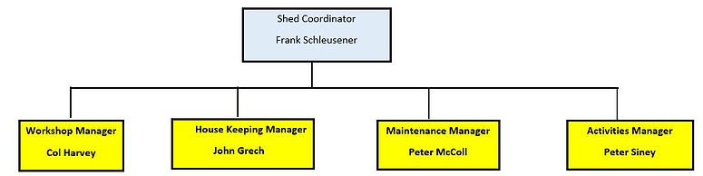 Shed Coord A1.jpg