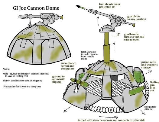 GI Joe Cannon Dome playset concept drawing – Hasbro Toy Group