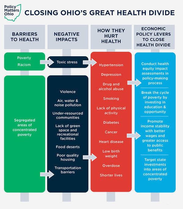 healthdivide3.jpg