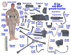 GI Joe with MK47 grenade launcher input