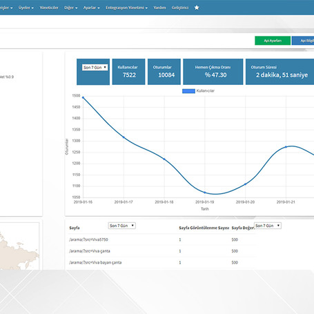 ERP CRM MRP Ticari Yazılımlar