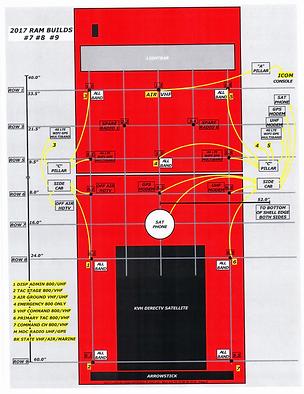 LAFD Antenna Pattern.png