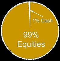 Pie Chart 1 percent-gold.png