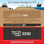 Carbon_Budget_B_update (Small).jpg