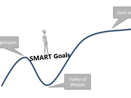 Keep your resolutions, learn how to set SMART goals