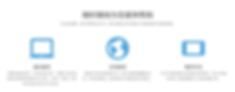 FireShot Capture 359 - Careerly Networks