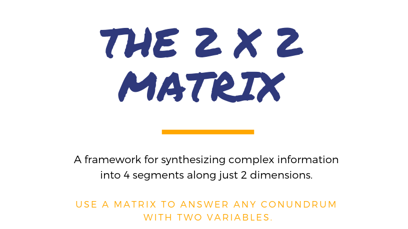 The 2 x 2 Matrix