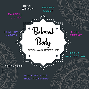 Beloved Body - No contact info.png