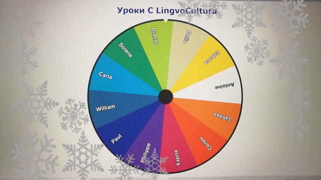 Лотерея для учеников LingvoCultura