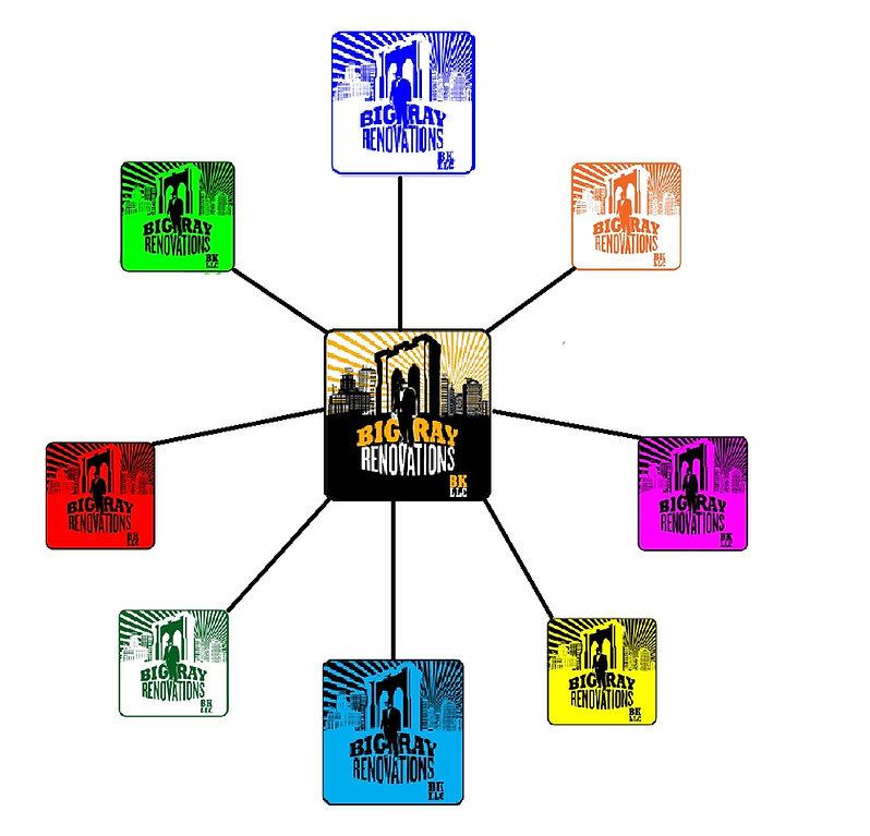 BRR BK Color Logo  Org Chart 2021 09 25 01.jpg