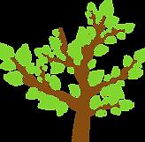Tree Leaves_edited.png