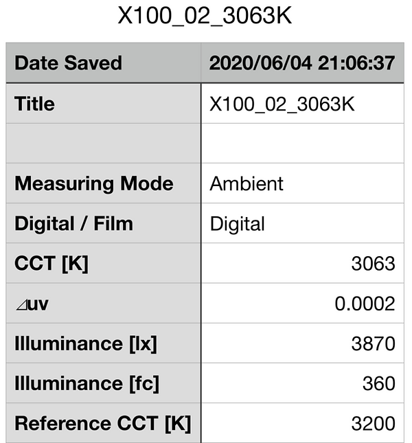 intellytech light cannon x100 CRI rating