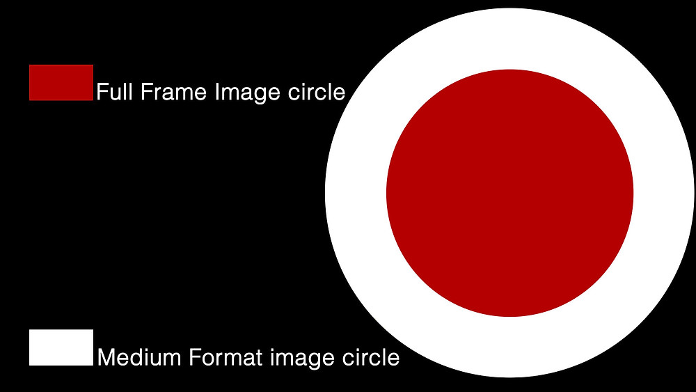 Kinefinity full frame and medium format Mavo LF