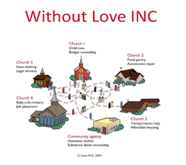 Love INC graphic1.png