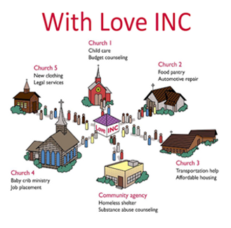 Love INC graphic 2.png