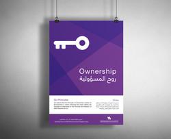 Ownership Poster  I  Revealer