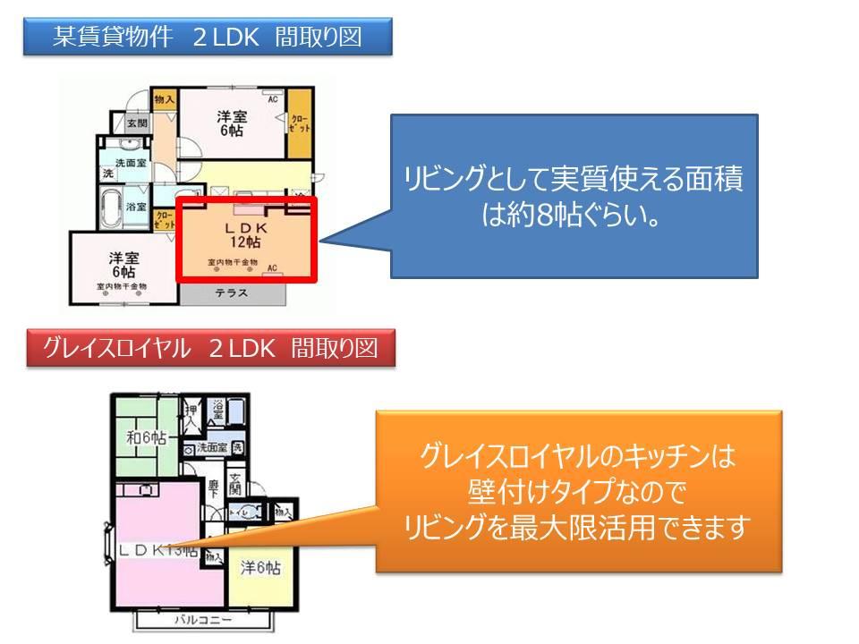 対面キッチンを置くと、約4帖ほどのスペースが使えなくなるので、ダイニング・リビング空間が小さくなってしまいます。