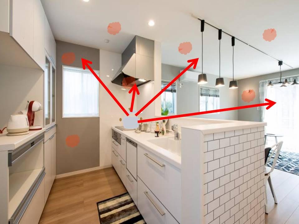 対面キッチンは、料理のニオイがお部屋に充満するので、生活臭の根本原因を作っていることになります。
