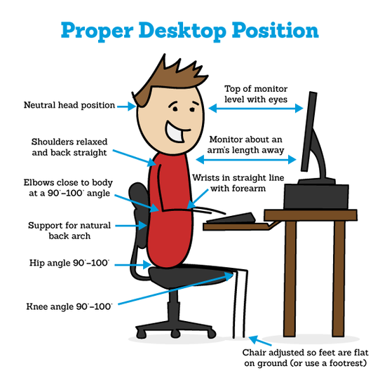 How to Sit Correctly at your desk