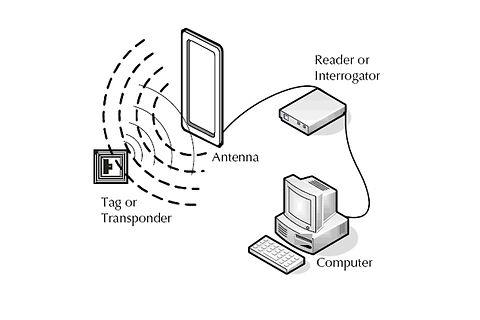 RFID flux.jpg