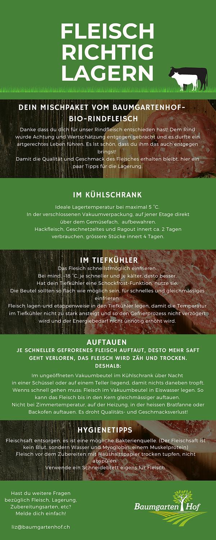 Fleisch richtig lagern (1).png