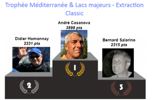Trophée Méditerannée & Lacs Majeurs - Extracton Classic - Classe A