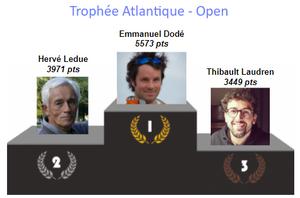 Trophée Atlantique Open - Classe A
