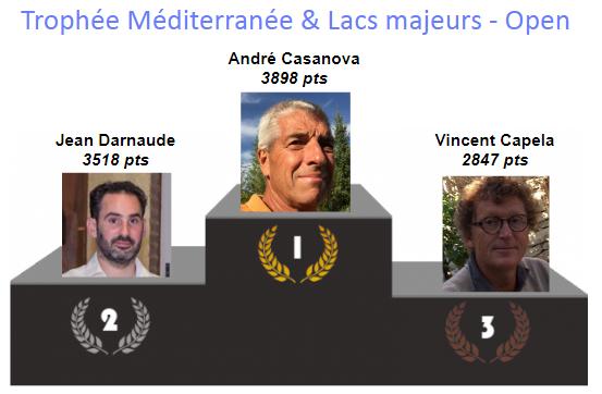 Trophée Méditerannée & Lacs Majeurs - Classe A