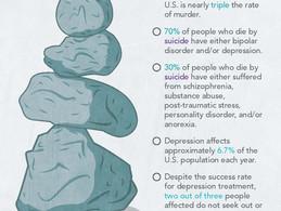 Suicide Awareness Month - Stigma