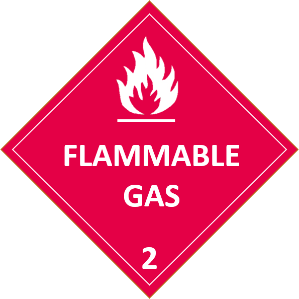 A red diamond with a flame, the words flammable gas and the number 2