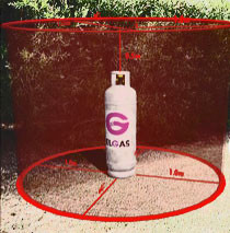 An image of a gas cylinder with a red zone around it.