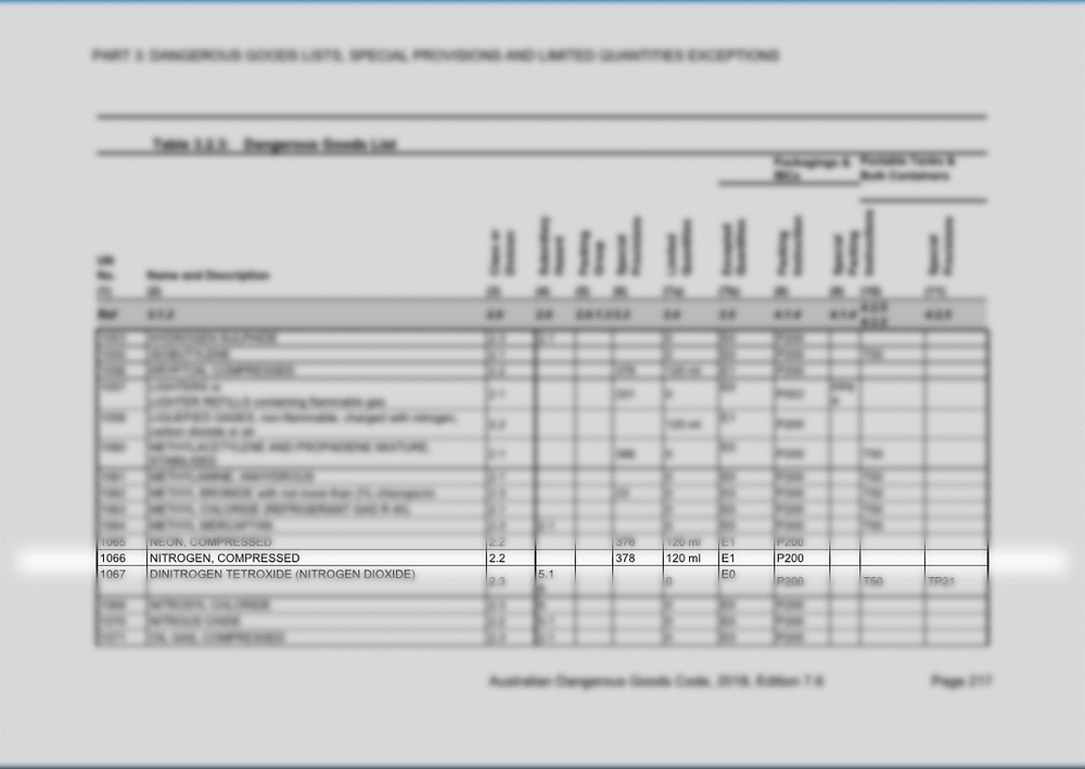 Image of table from the Australian Dangerous Goods Code with an example row highlighted.