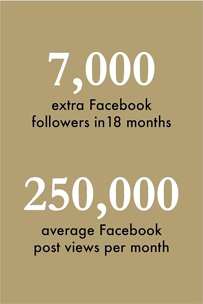 Lichfield Cathedral Statistics