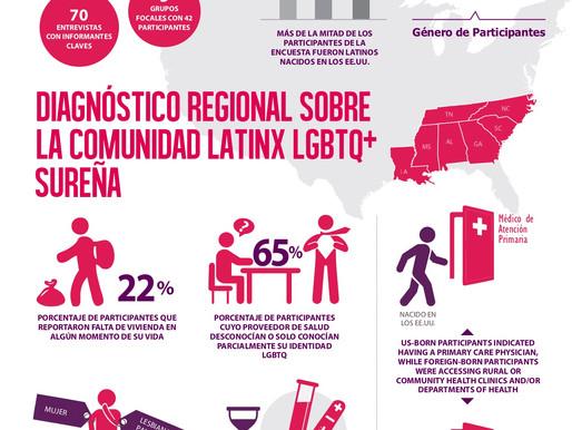 Reporte Preliminar Ejecutivo  Diagnóstico del Sur de la Población LGBTQ+ Latinx.Revelando Barreras