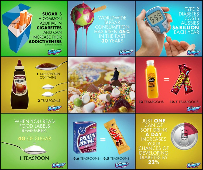 facts on sugar in foods