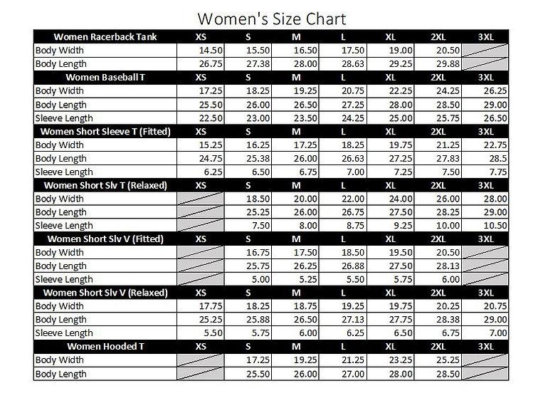 Women Chart.JPG