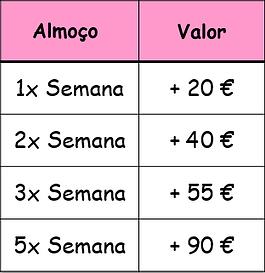 Precos - Almoco.png