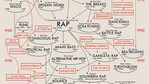 Hip Hop Infographic_small.jpg