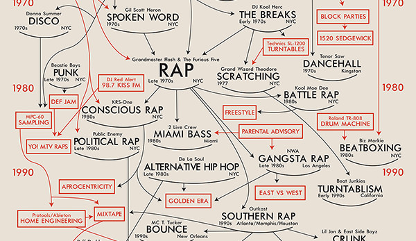 Hip Hop Infographic_small.jpg