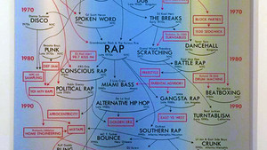 HipHopInfographic.jpg