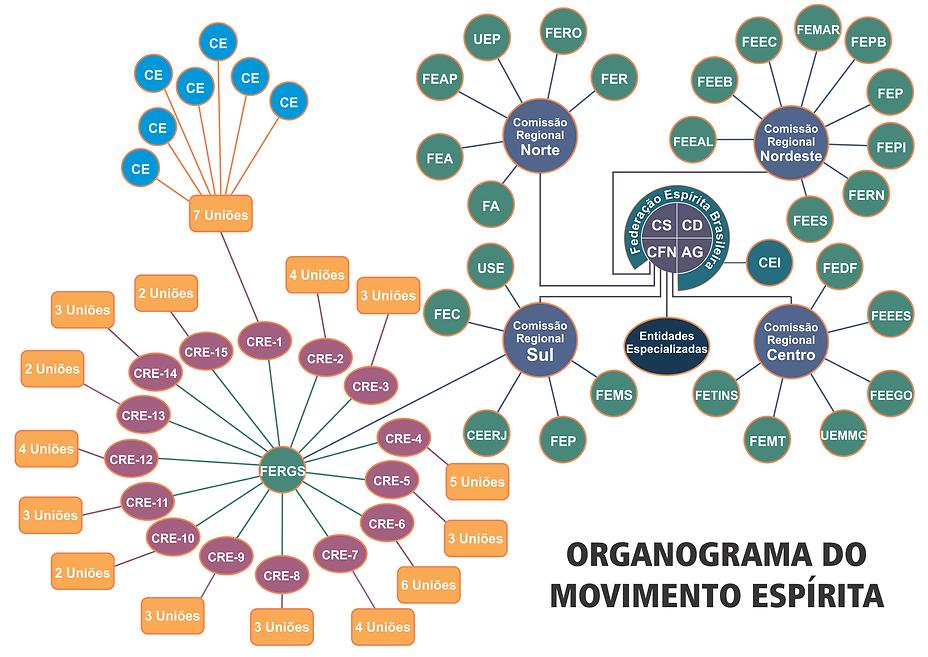 ORGANOGRAMA 2021.png