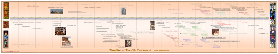 Old Testament_120320.PNG