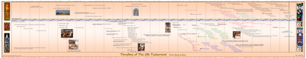 Old Testament_120320.PNG