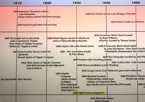 Timeline of U.S. History 1492-1750