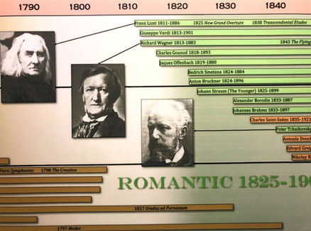 Timeline of Classical Music
