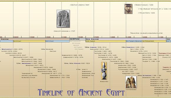 Timeline of Ancient Egypt Digital Image