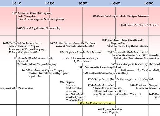 Timeline of U.S. History 1492 - 1750 Digital Image