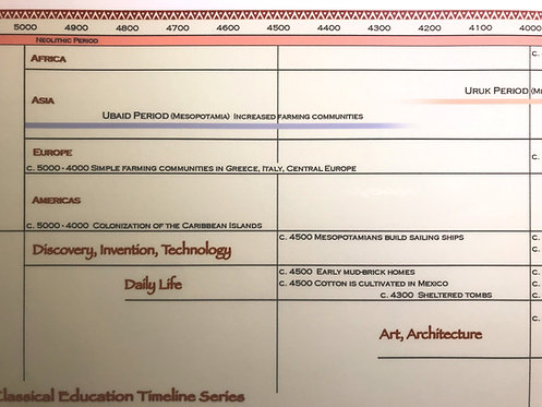 Timeline of Classical Education - The Ancient World