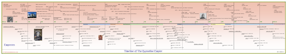 Byzantine Empire_120320.PNG