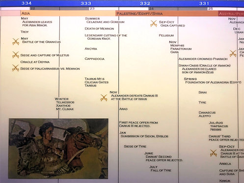 Timeline of Alexander The Great